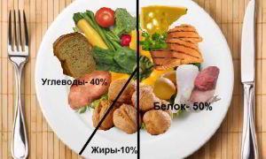 Питание при эндометриозе матки