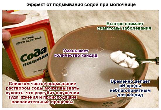 Марганцовка при молочнице: спринцевание, подмывание, ванночки