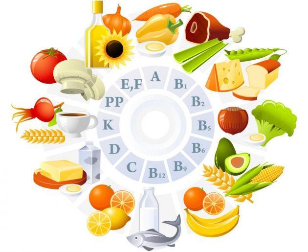Витамины для нормализации цикла месячных 6