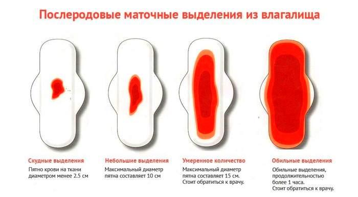 До этого цикл может варьироваться, а сами менструальные периоды иногда проходят необычно (с меньшей или большей длительностью, чрезмерной обильностью либо скудностью выделений).