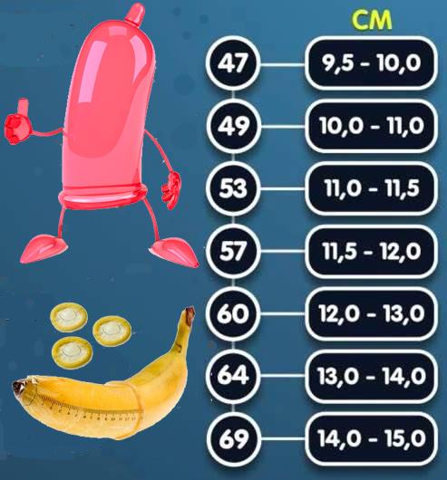 Как подобрать презик по размеру 29