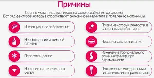Молочница при приеме утрожестана — Женское здоровье
